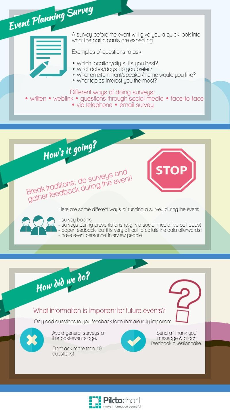 event surveys infograph