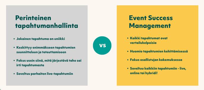 Event Success Management vs. Traditional