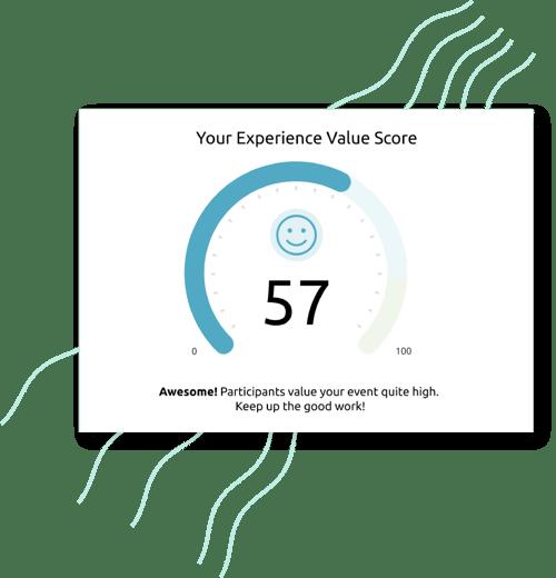 De experienced value van je deelnemers in één score