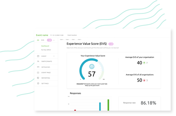 What is Experience Value Score