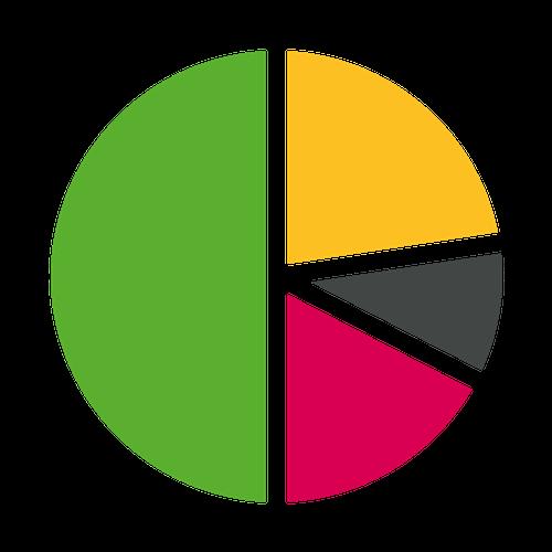 Raportit ja tiedon jakaminen