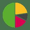 Rapports, analyses et partage