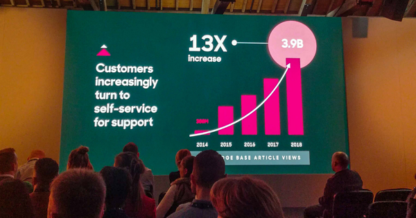 Zendesk Customer Experience Trends